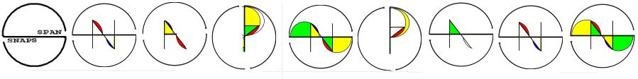 Snapspans Title Logo